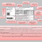 Обленерго змінило форму рахунку за електроенергію